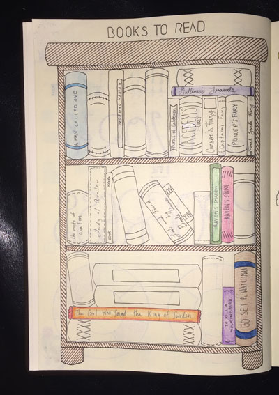 bullet journal ideas  goal pages