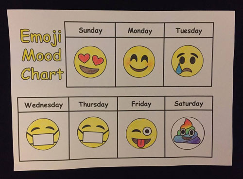 photograph about Emoji Feelings Printable named Emoji Temper Chart